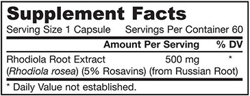 Rhodiola Facts
